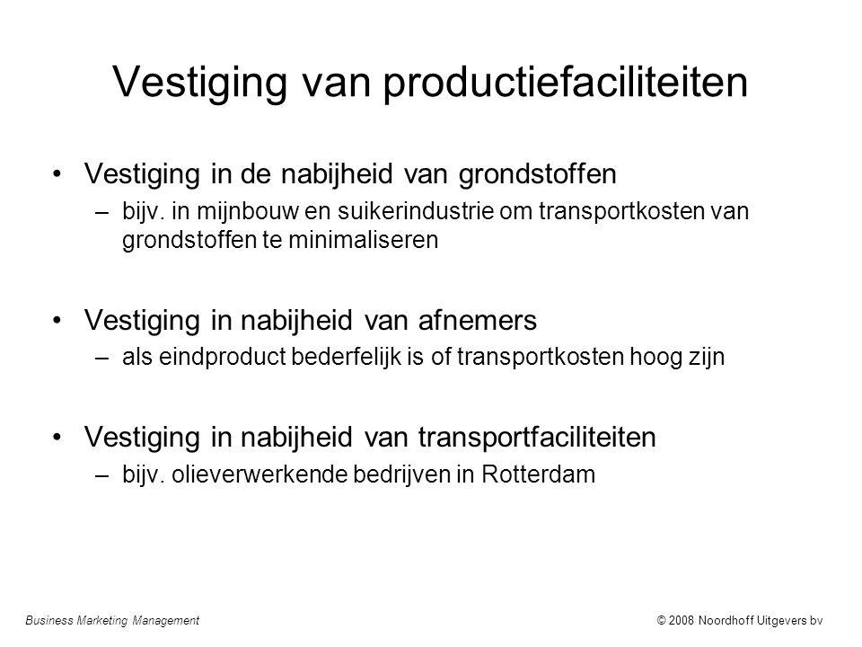 Vestiging van productiefaciliteiten