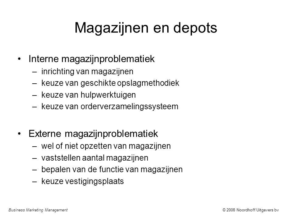 Magazijnen en depots Interne magazijnproblematiek