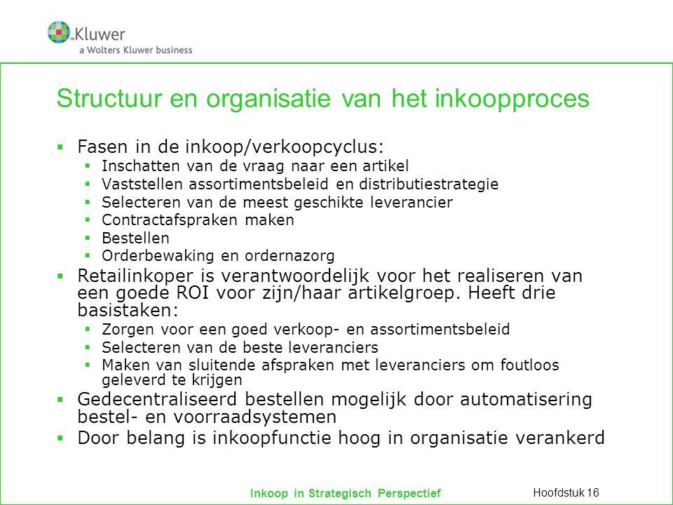 Structuur en organisatie van het inkoopproces