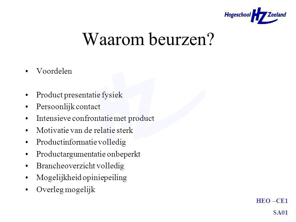 Waarom beurzen Voordelen Product presentatie fysiek