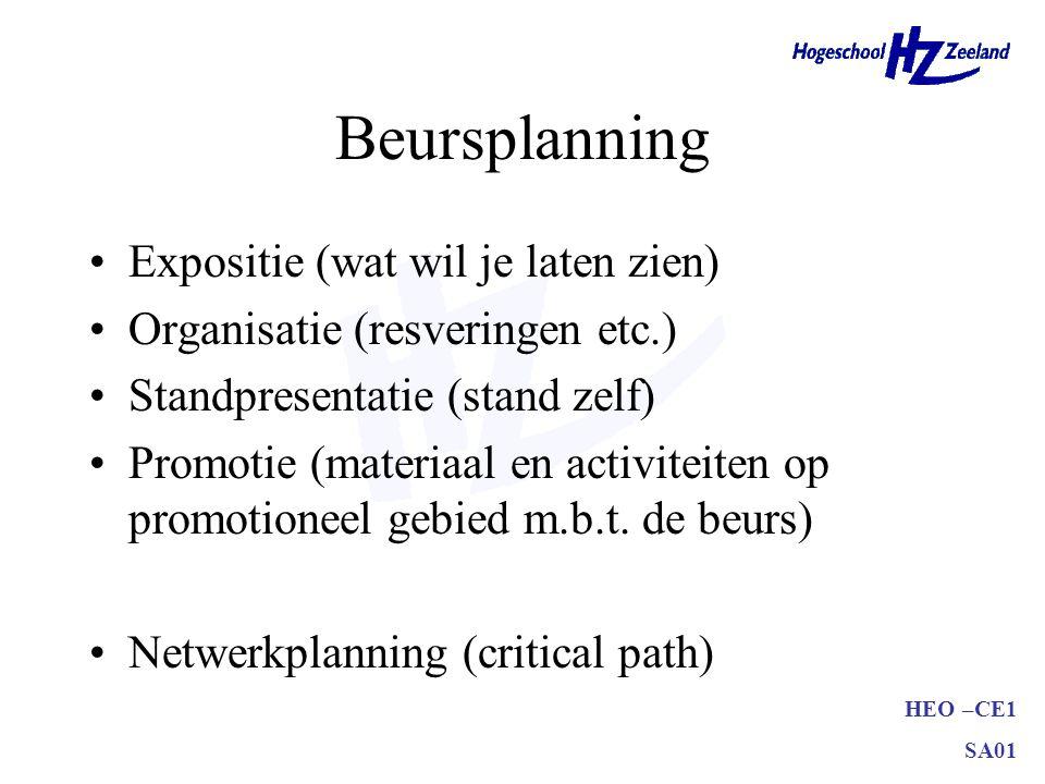 Beursplanning Expositie (wat wil je laten zien)