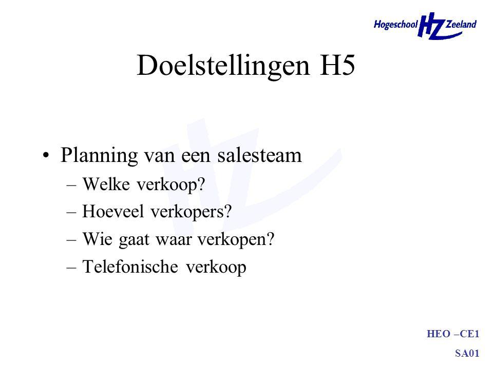 Doelstellingen H5 Planning van een salesteam Welke verkoop