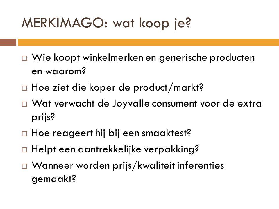 MERKIMAGO: wat koop je Wie koopt winkelmerken en generische producten en waarom Hoe ziet die koper de product/markt
