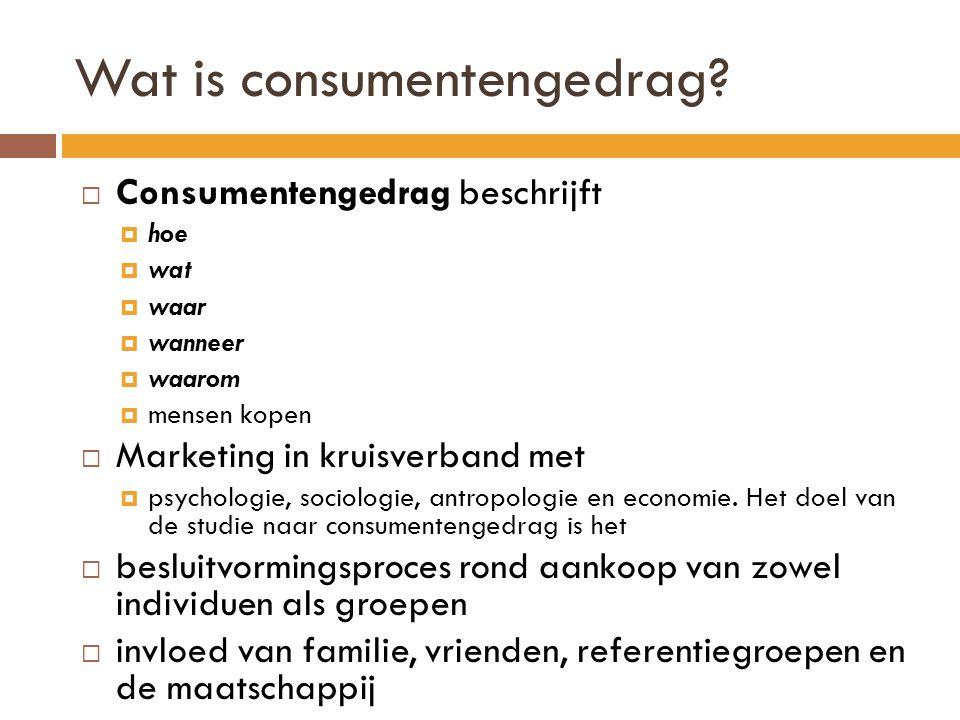 Wat is consumentengedrag
