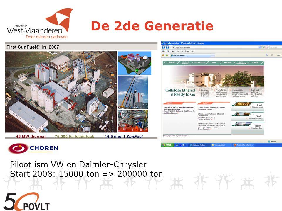 De 2de Generatie Piloot ism VW en Daimler-Chrysler
