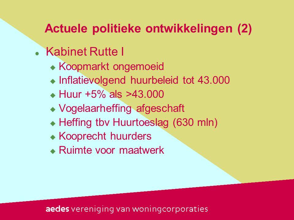 Actuele politieke ontwikkelingen (2)