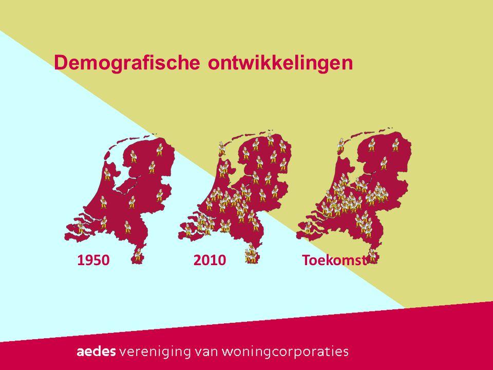 Demografische ontwikkelingen