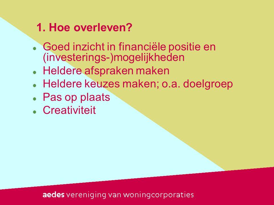 1. Hoe overleven Goed inzicht in financiële positie en (investerings-)mogelijkheden. Heldere afspraken maken.