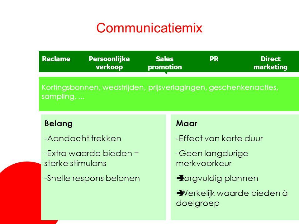 Communicatiemix Belang -Aandacht trekken