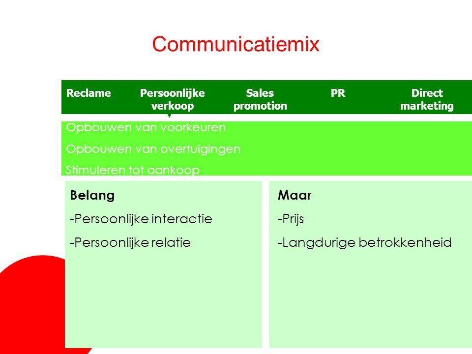 Communicatiemix Belang -Persoonlijke interactie -Persoonlijke relatie