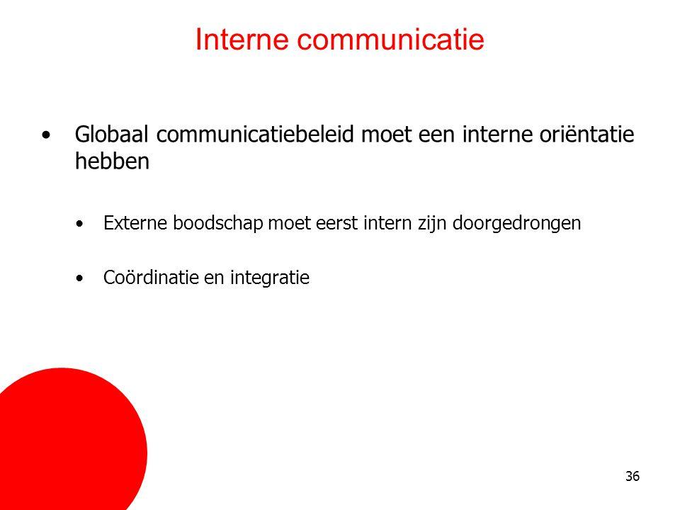 Interne communicatie Globaal communicatiebeleid moet een interne oriëntatie hebben. Externe boodschap moet eerst intern zijn doorgedrongen.