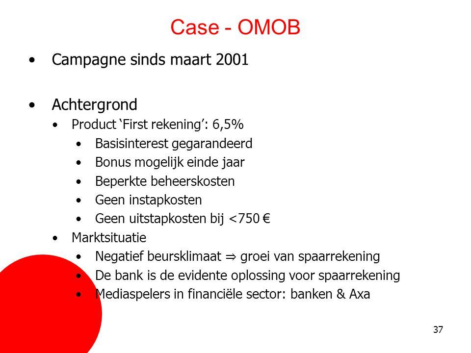 Case - OMOB Campagne sinds maart 2001 Achtergrond