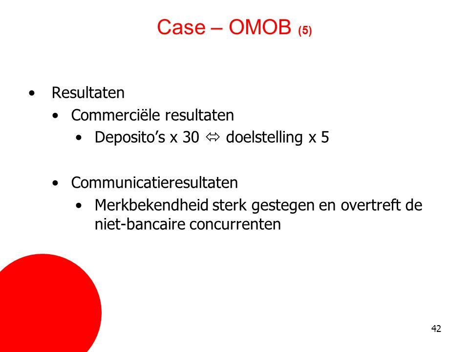 Case – OMOB (5) Resultaten Commerciële resultaten