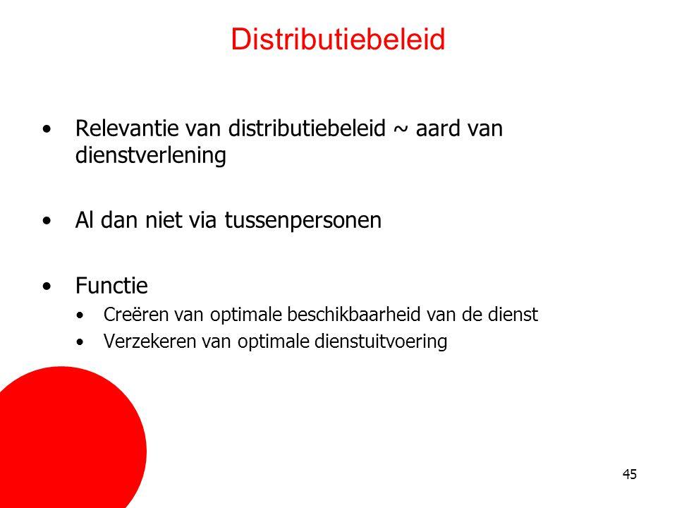 Distributiebeleid Relevantie van distributiebeleid ~ aard van dienstverlening. Al dan niet via tussenpersonen.