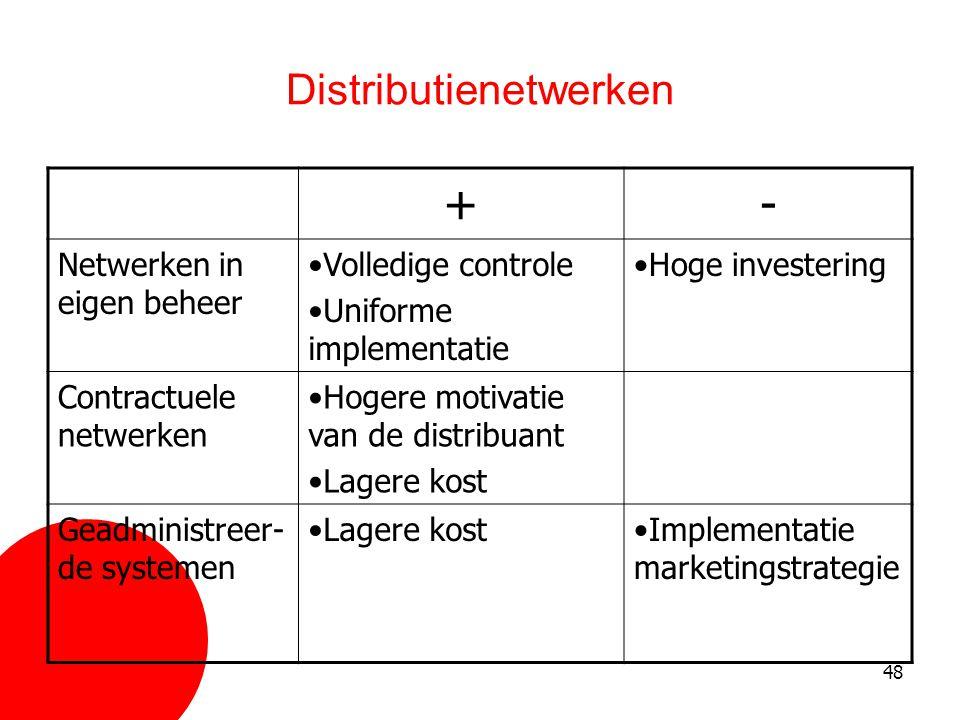 Distributienetwerken