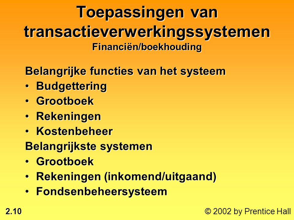 Toepassingen van transactieverwerkingssystemen Financiën/boekhouding