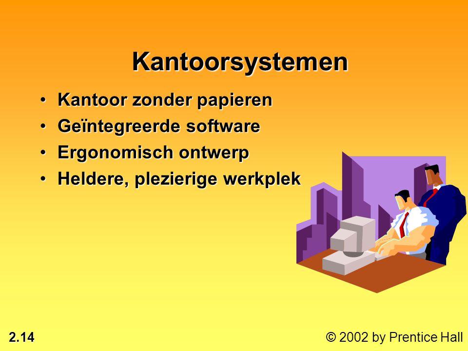 Kantoorsystemen Kantoor zonder papieren Geïntegreerde software