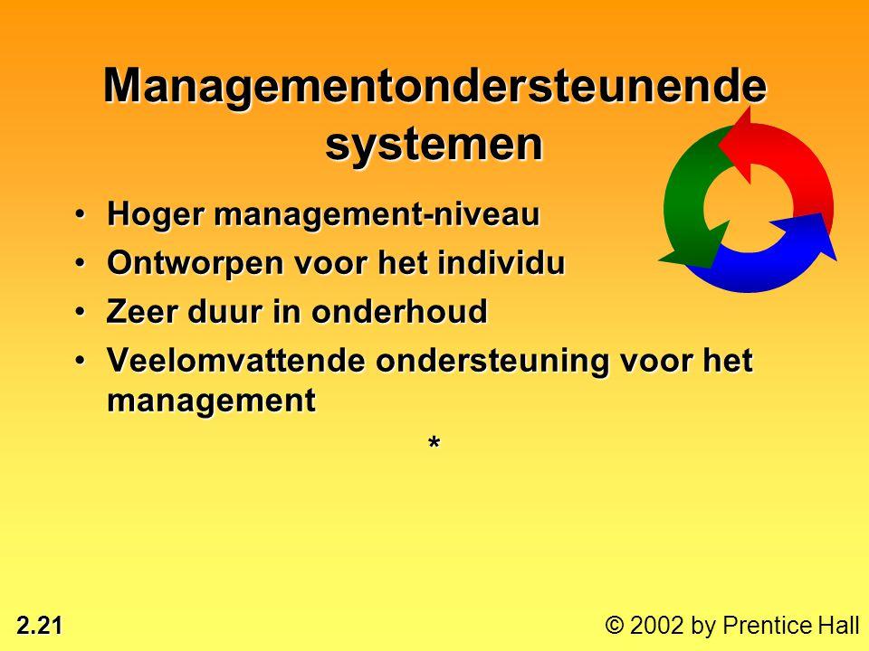 Managementondersteunende systemen