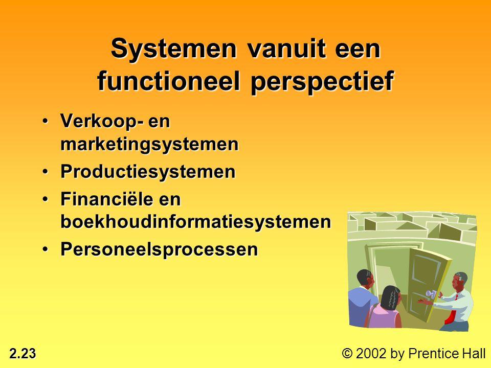 Systemen vanuit een functioneel perspectief