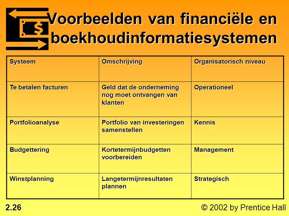 Voorbeelden van financiële en boekhoudinformatiesystemen