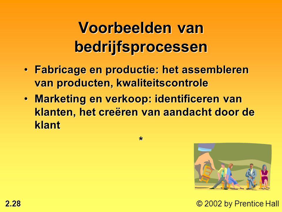Voorbeelden van bedrijfsprocessen