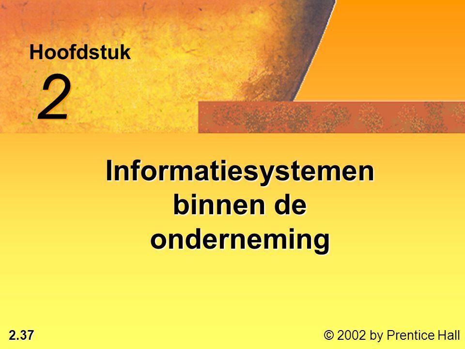 Informatiesystemen binnen de onderneming