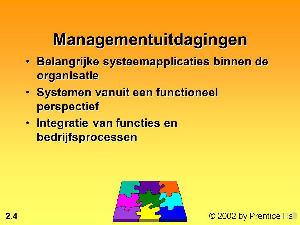 Managementuitdagingen