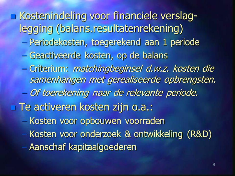 Te activeren kosten zijn o.a.: