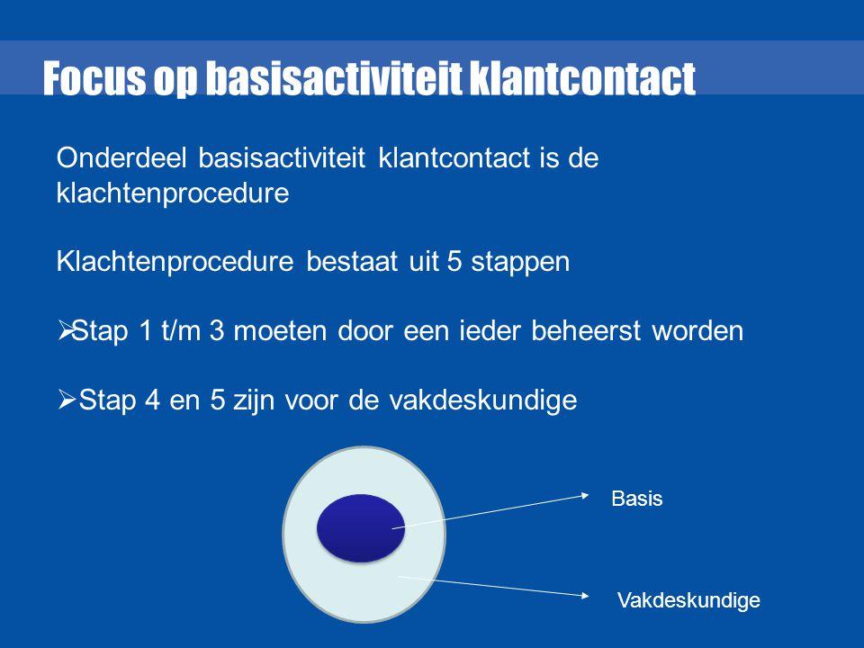 Focus op basisactiviteit klantcontact