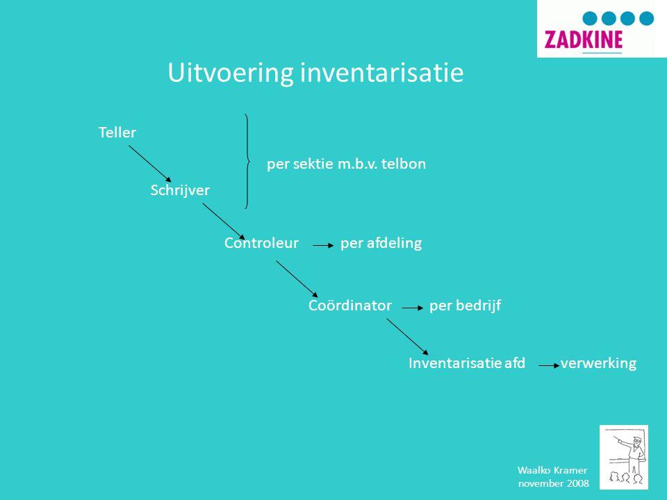 Uitvoering inventarisatie