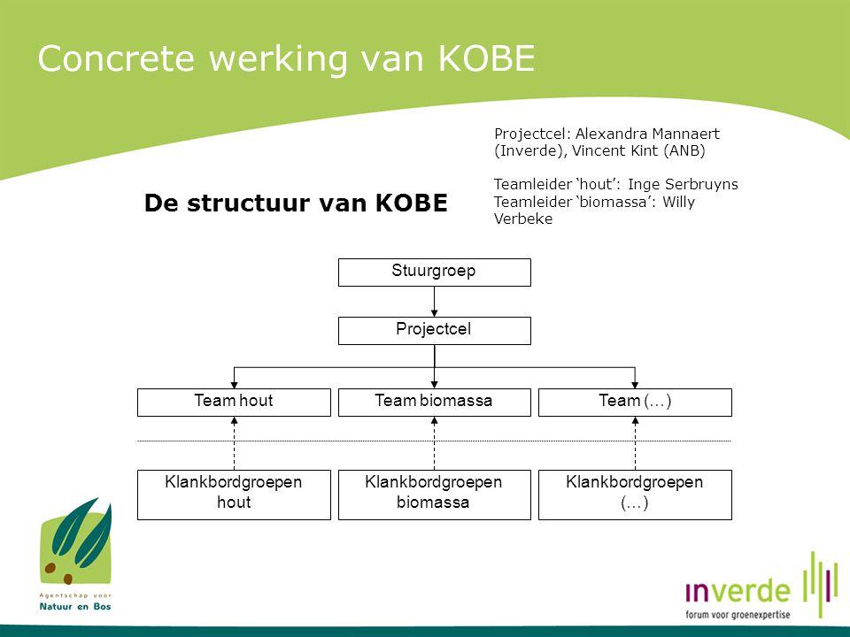 Concrete werking van KOBE