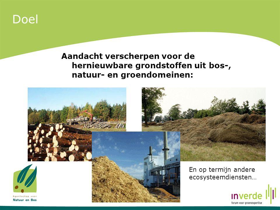 Doel Aandacht verscherpen voor de hernieuwbare grondstoffen uit bos-, natuur- en groendomeinen: En op termijn andere ecosysteemdiensten…