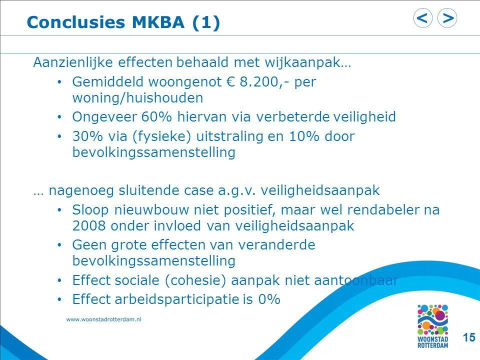 Conclusies MKBA (1) Aanzienlijke effecten behaald met wijkaanpak…