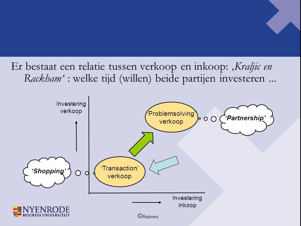 Er bestaat een relatie tussen verkoop en inkoop: 'Kraljic en Rackham' : welke tijd (willen) beide partijen investeren ...