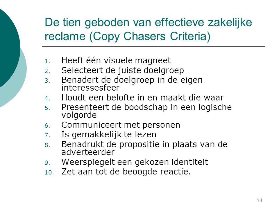 De tien geboden van effectieve zakelijke reclame (Copy Chasers Criteria)