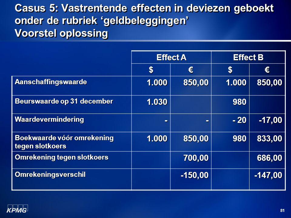 Casus 5: Vastrentende effecten in deviezen geboekt onder de rubriek 'geldbeleggingen' Voorstel oplossing