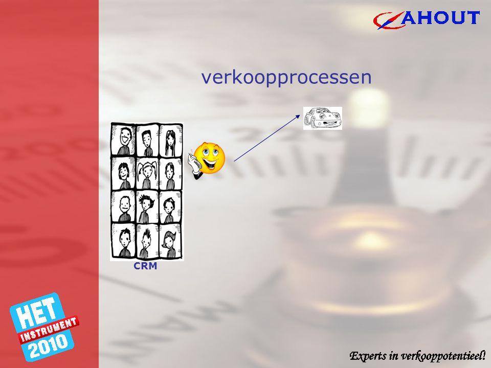 verkoopprocessen CRM