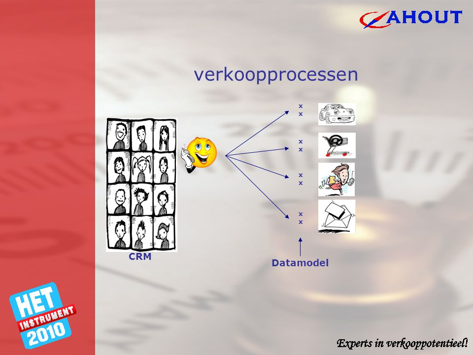 verkoopprocessen x x x x CRM Datamodel