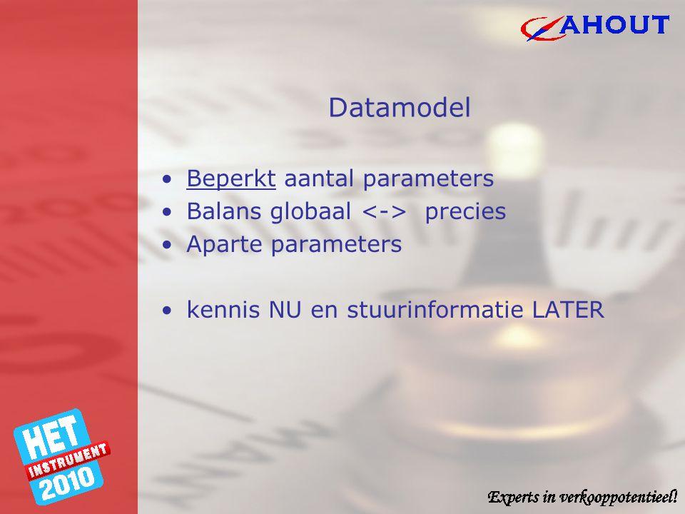 Datamodel Beperkt aantal parameters Balans globaal <-> precies
