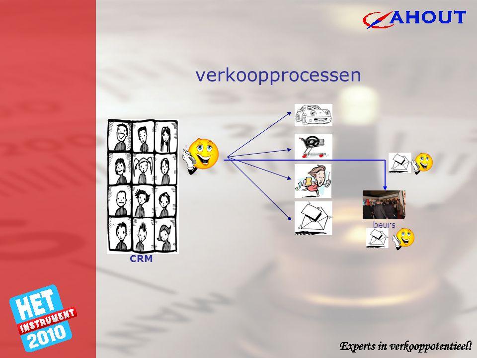 verkoopprocessen beurs CRM