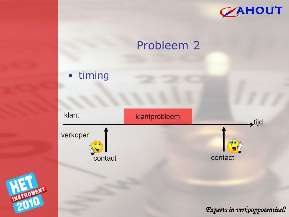 Probleem 2 timing klant klantprobleem tijd verkoper contact contact