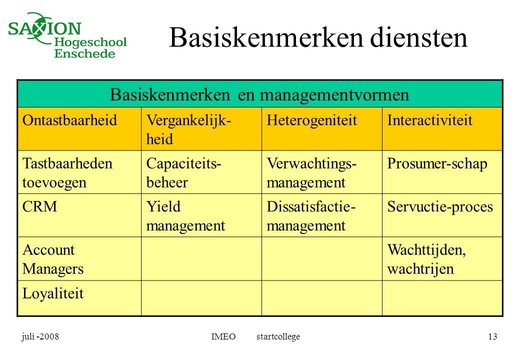 Basiskenmerken diensten
