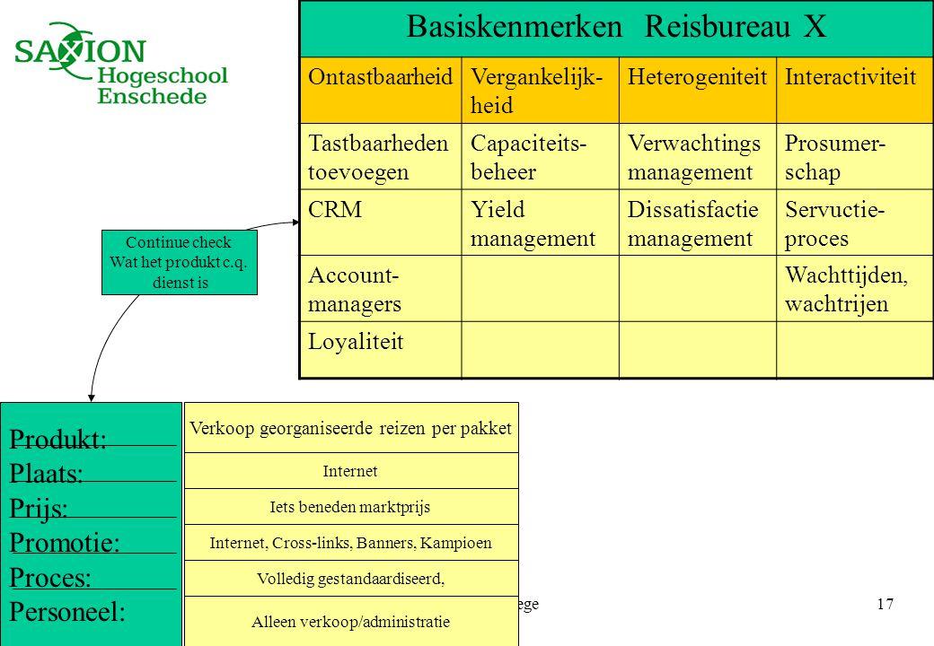 Basiskenmerken Reisbureau X