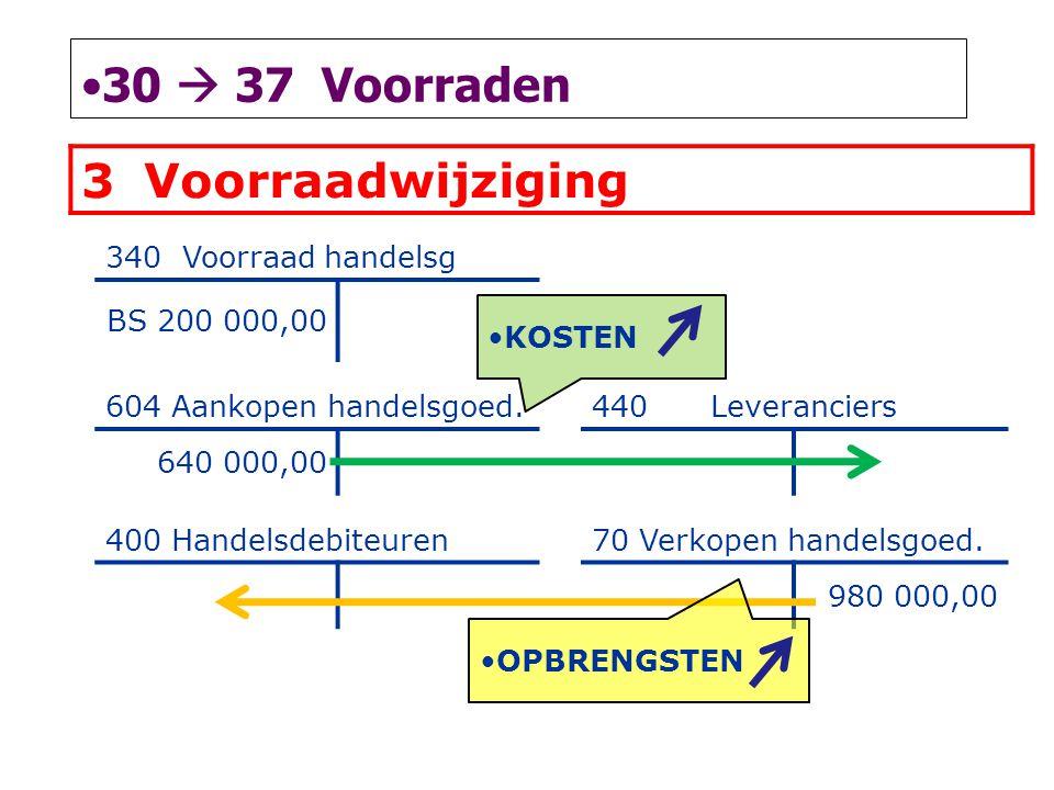 30  37 Voorraden Voorraadwijziging 340 Voorraad handelsg