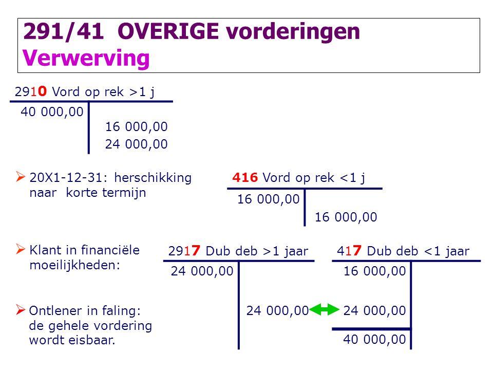 291/41 OVERIGE vorderingen Verwerving