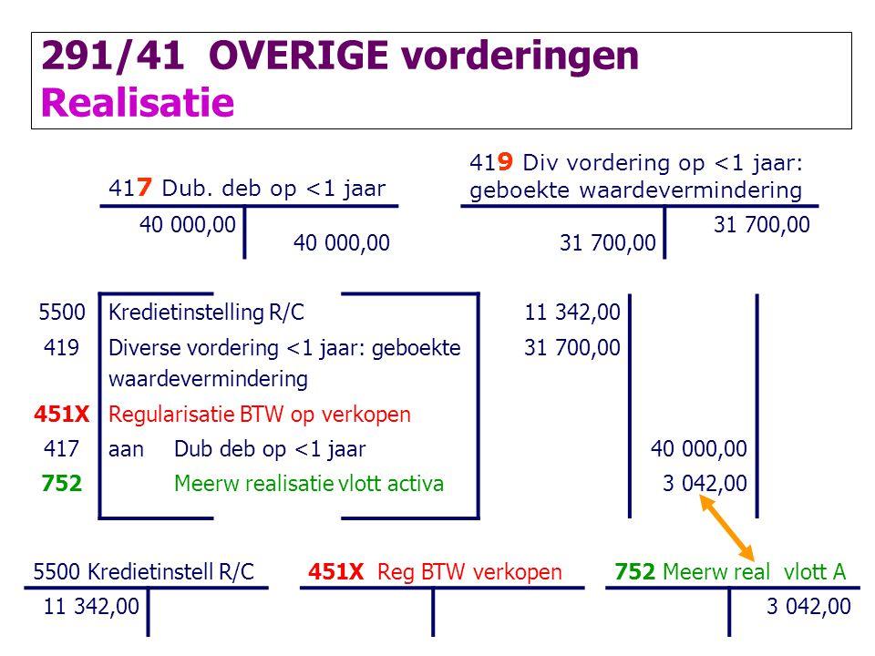 291/41 OVERIGE vorderingen Realisatie