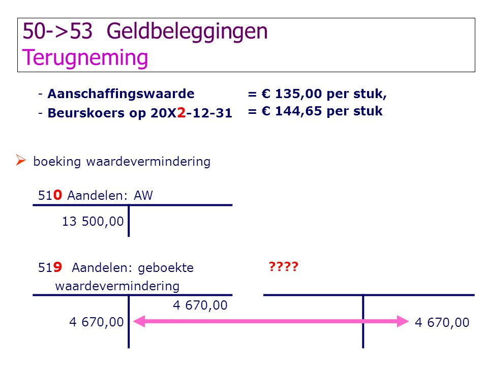50->53 Geldbeleggingen Terugneming