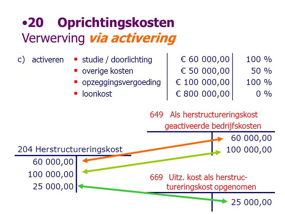 20 Oprichtingskosten Verwerving via activering
