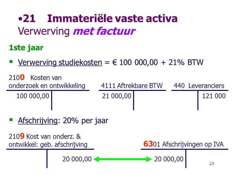 21 Immateriële vaste activa Verwerving met factuur