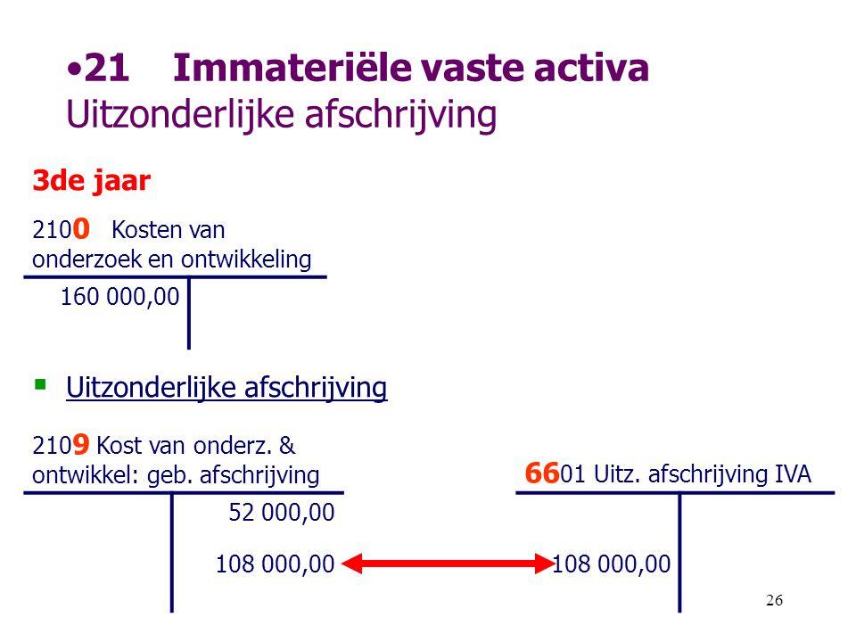 21 Immateriële vaste activa Uitzonderlijke afschrijving
